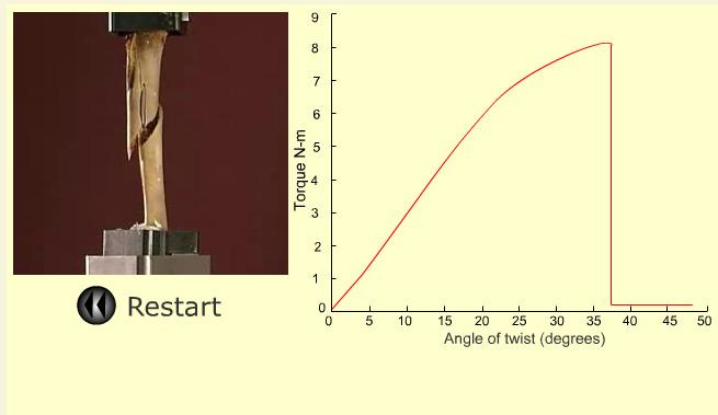 road material testing lab manual pdf